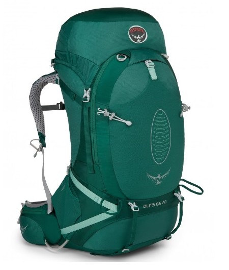 perfekter rucksack
